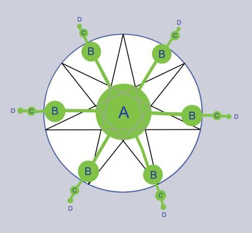 12-OC-w-pentagram