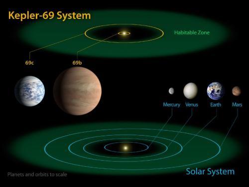 2-1-astrophysici