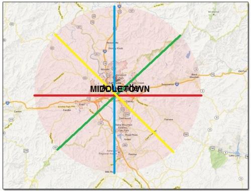 middletown01