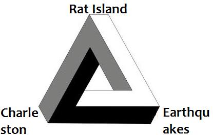 ratisland02